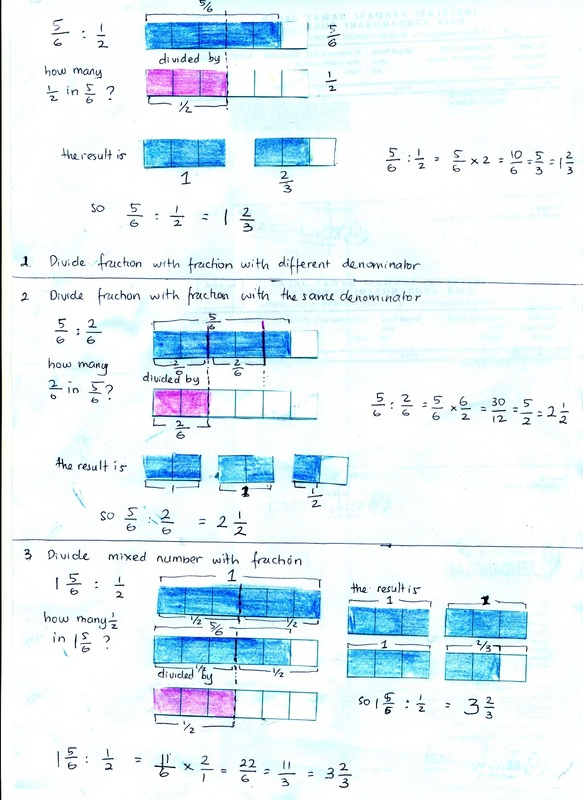 ... of dividing fraction using fraction bars and visual illustration
